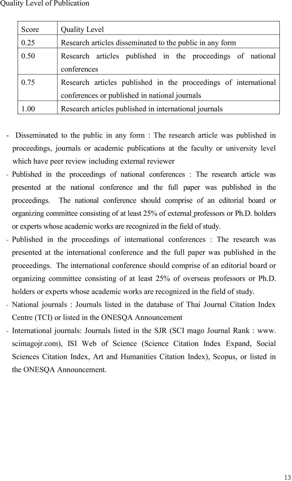 00 Research articles published in international journals - Disseminated to the public in any form : The research article was published in proceedings, journals or academic publications at the faculty