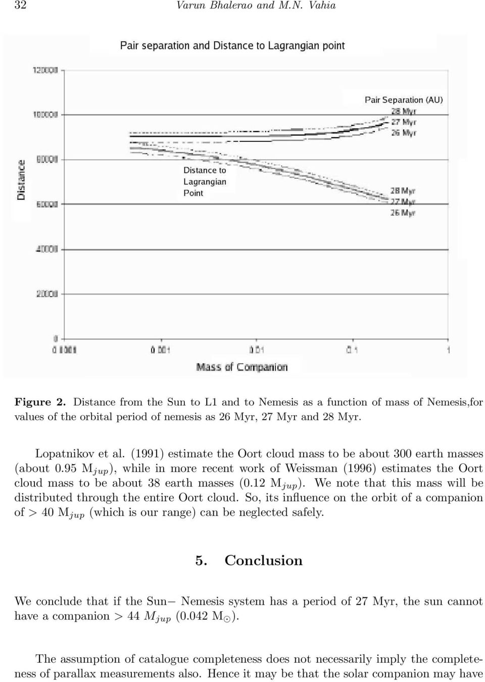 95 M jup ), while in more recent work of Weissman (1996) estimates the Oort cloud mass to be about 38 earth masses (0.12 M jup ).