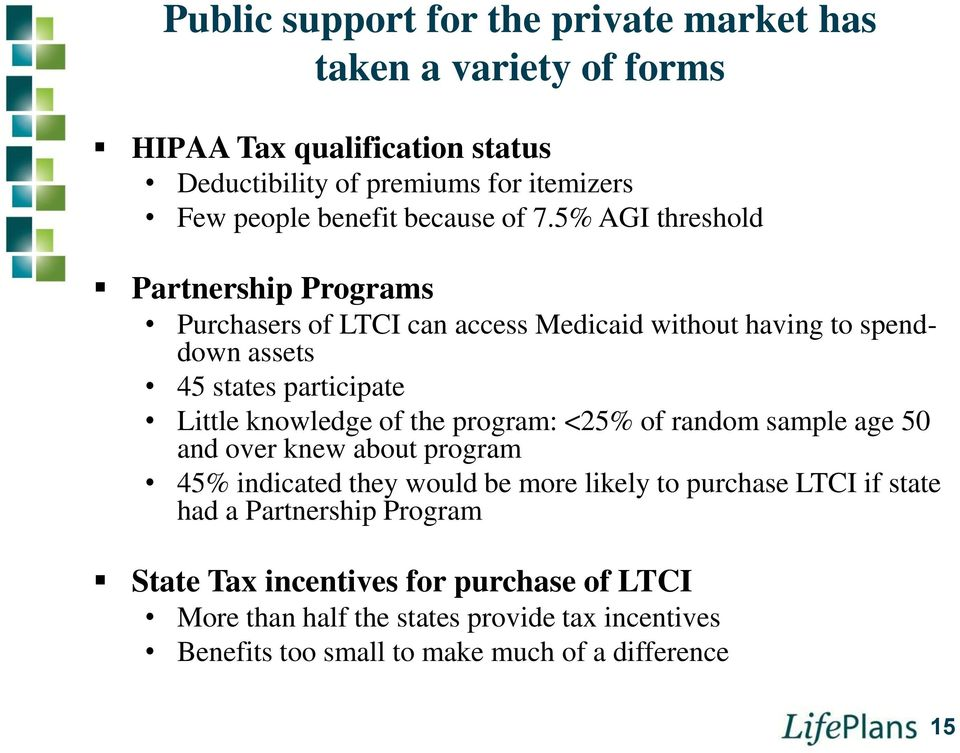 5% AGI threshold Partnership Programs Purchasers of LTCI can access Medicaid without having to spenddown assets 45 states participate Little knowledge of