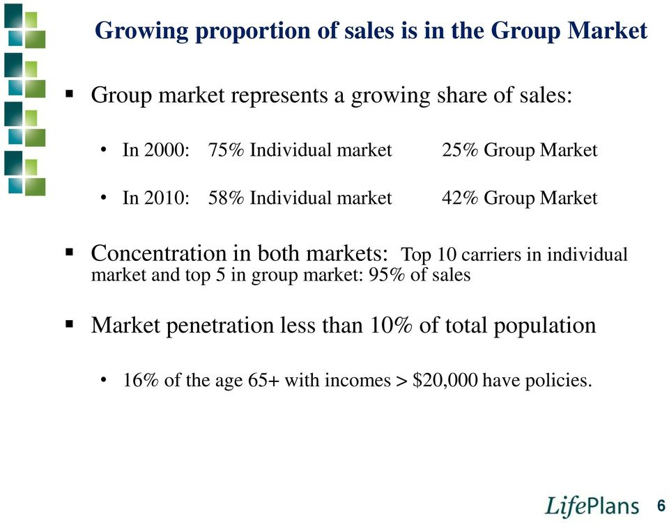 Concentration in both markets: Top 10 carriers in individual market and top 5 in group market: 95% of