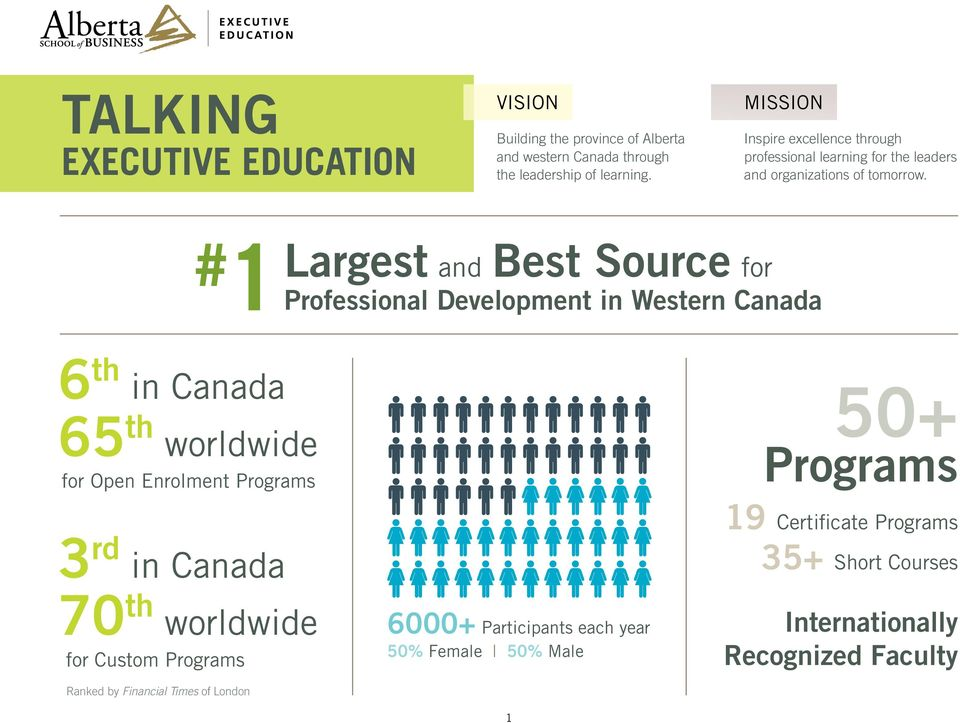 # 1 Largest and Best Source for Professional Development in Western Canada 6 th in Canada 65 th worldwide for Open Enrolment Programs 3 rd in