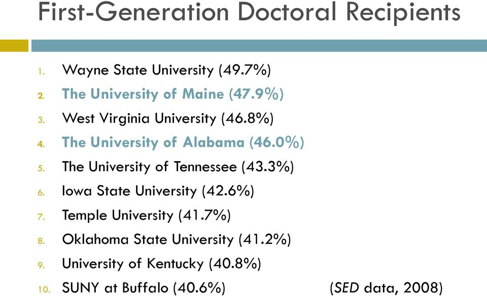 The University of Alabama (46.0%) 5. The University of Tennessee (43.3%) 6.