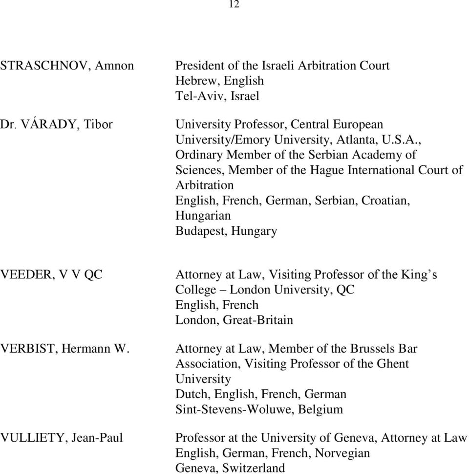 Member of the Serbian Academy of Sciences, Member of the Hague International Court of Arbitration, French,, Serbian, Croatian, Hungarian Budapest, Hungary VEEDER, V V QC