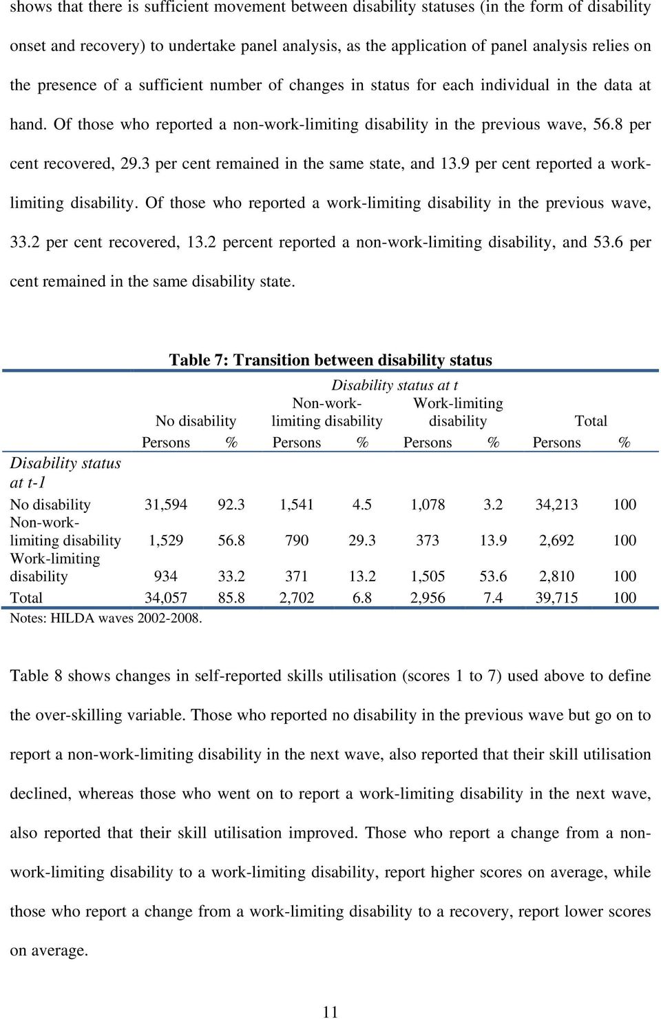 3 per cent remained in the same state, and 13.9 per cent reported a worklimiting disability. Of those who reported a work-limiting disability in the previous wave, 33.2 per cent recovered, 13.