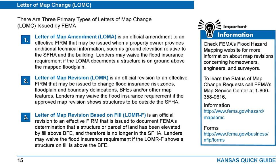 the SFHA and the building. Lenders may waive the flood insurance requirement if the LOMA documents a structure is on ground above the mapped floodplain.