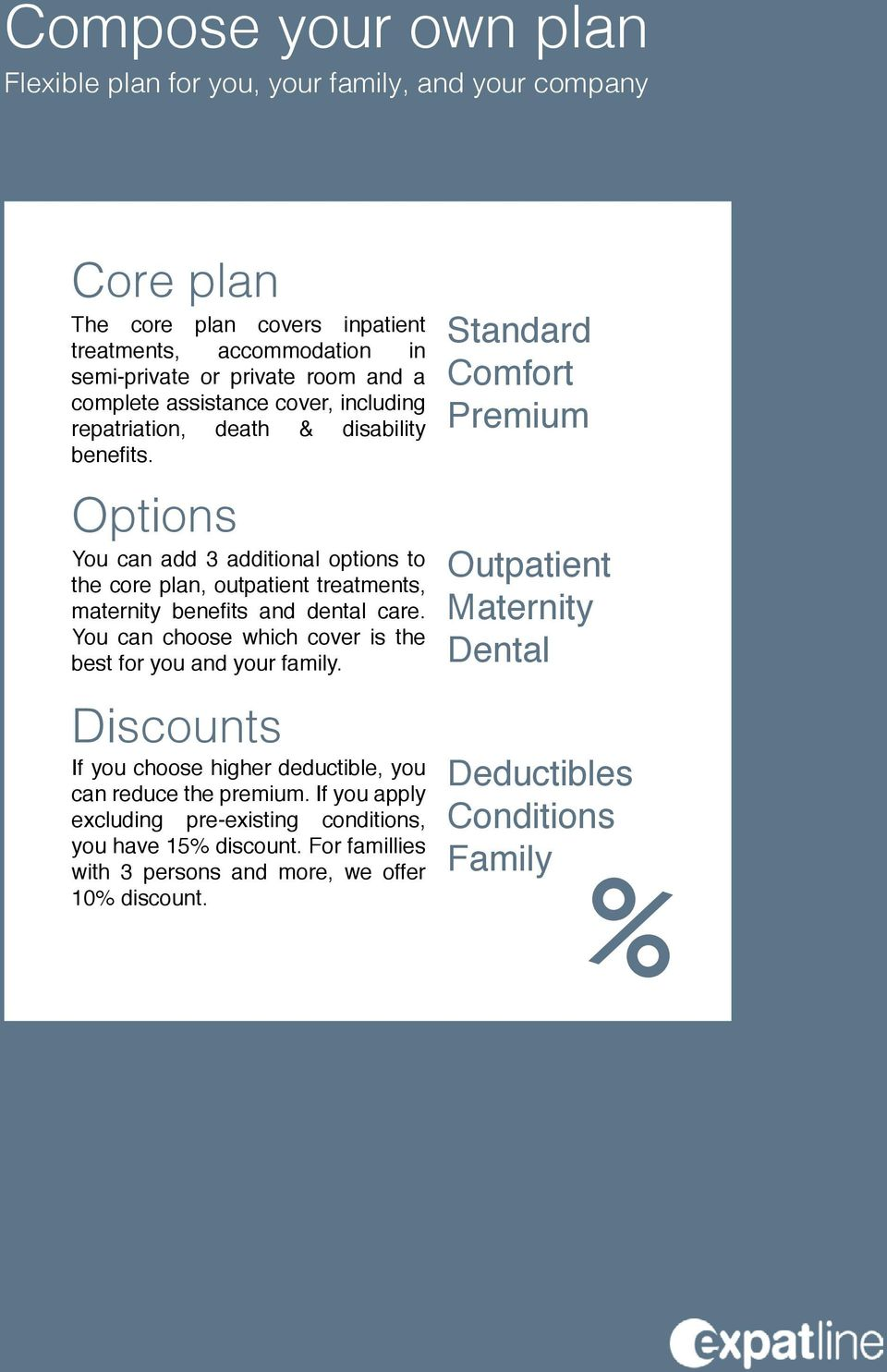 Options You can add 3 additional options to the core plan, outpatient treatments, maternity benefits and dental care. You can choose which cover is the best for you and your family.