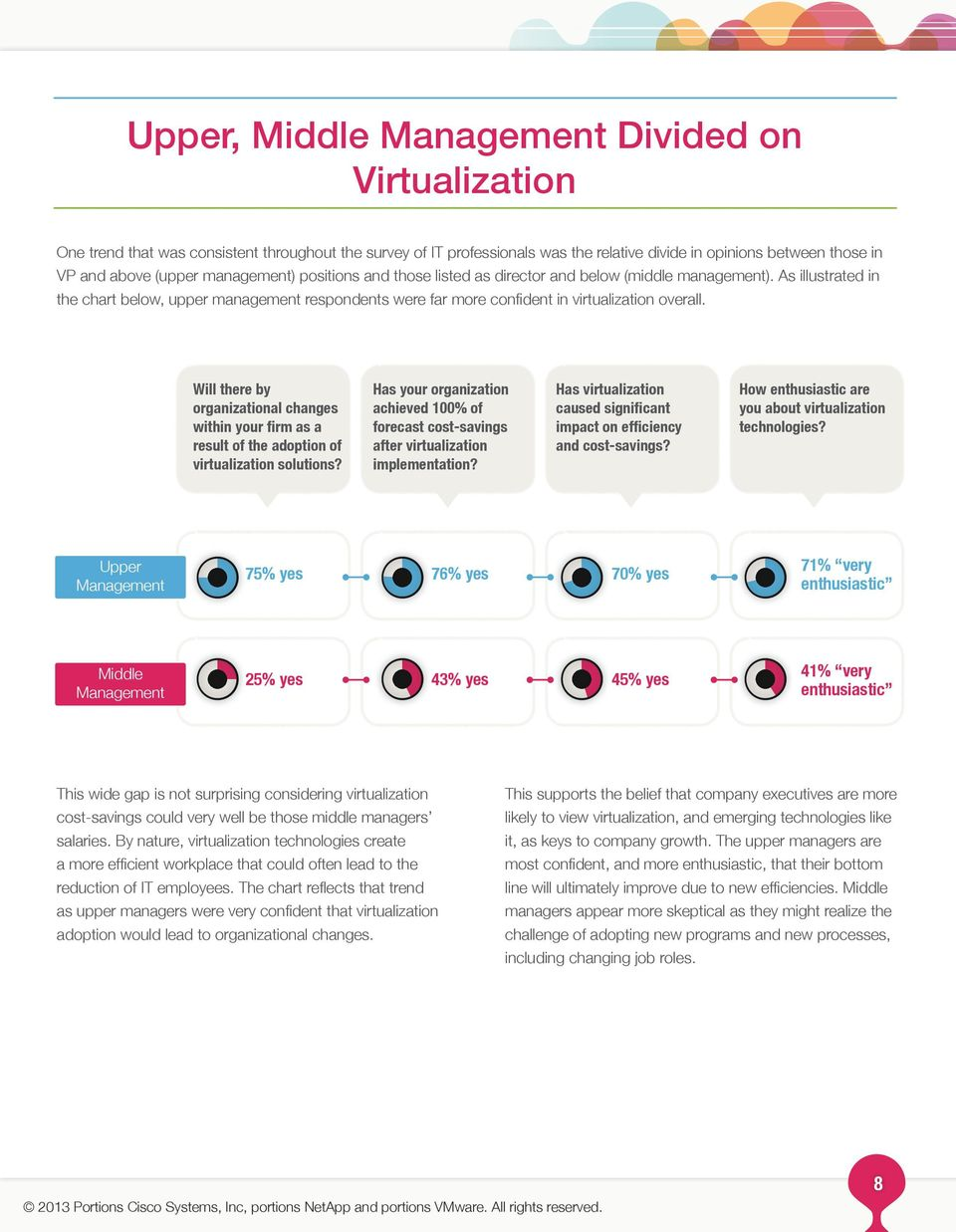 Will there by organizational changes within your firm as a result of the adoption of virtualization solutions?