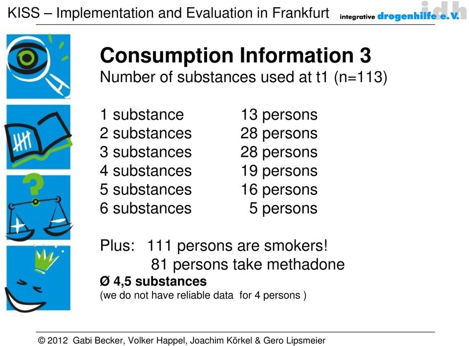 substances 16 persons 6 substances 5 persons Plus: 111 persons are smokers!