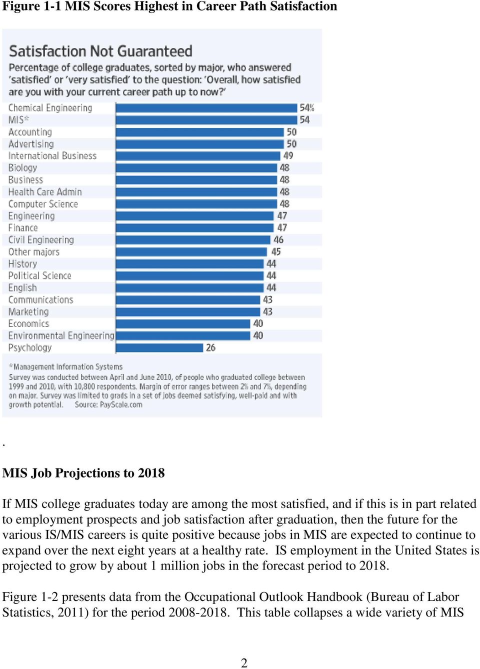 graduation, then the future for the various IS/MIS careers is quite positive because jobs in MIS are expected to continue to expand over the next eight years at a healthy