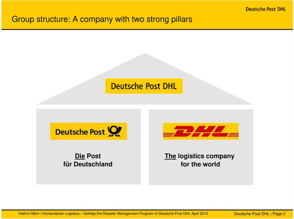 Deutschland The logistics company