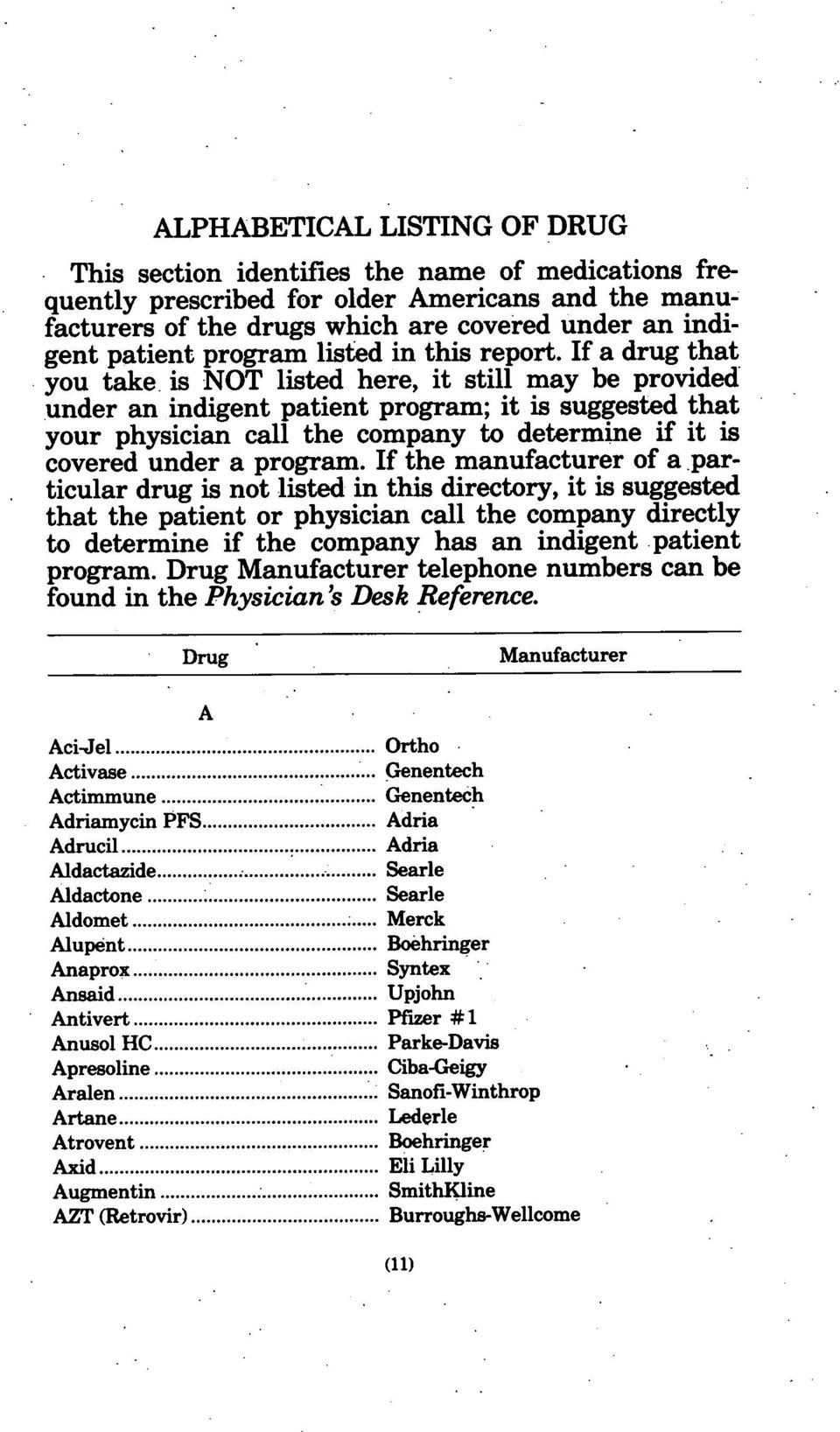 If a drug that you take is NOT listed here, it still may be provided under an indigent patient program; it is suggested that your physician call the company to determine if it is covered under a