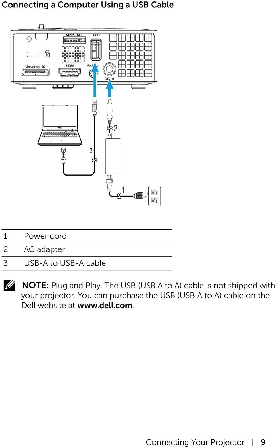 The USB (USB A to A) cable is not shipped with your projector.