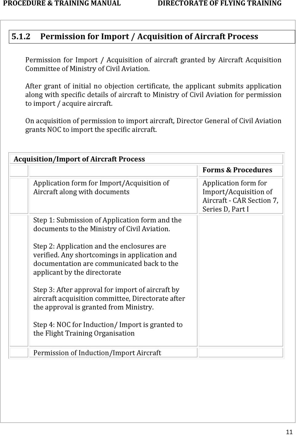 On acquisition of permission to import aircraft, Director General of Civil Aviation grants NOC to import the specific aircraft.