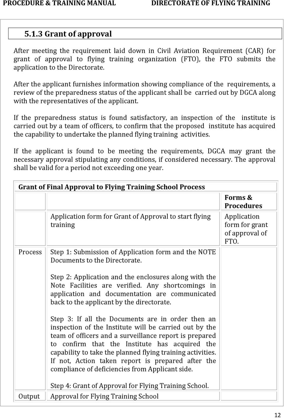 After the applicant furnishes information showing compliance of the requirements, a review of the preparedness status of the applicant shall be carried out by DGCA along with the representatives of
