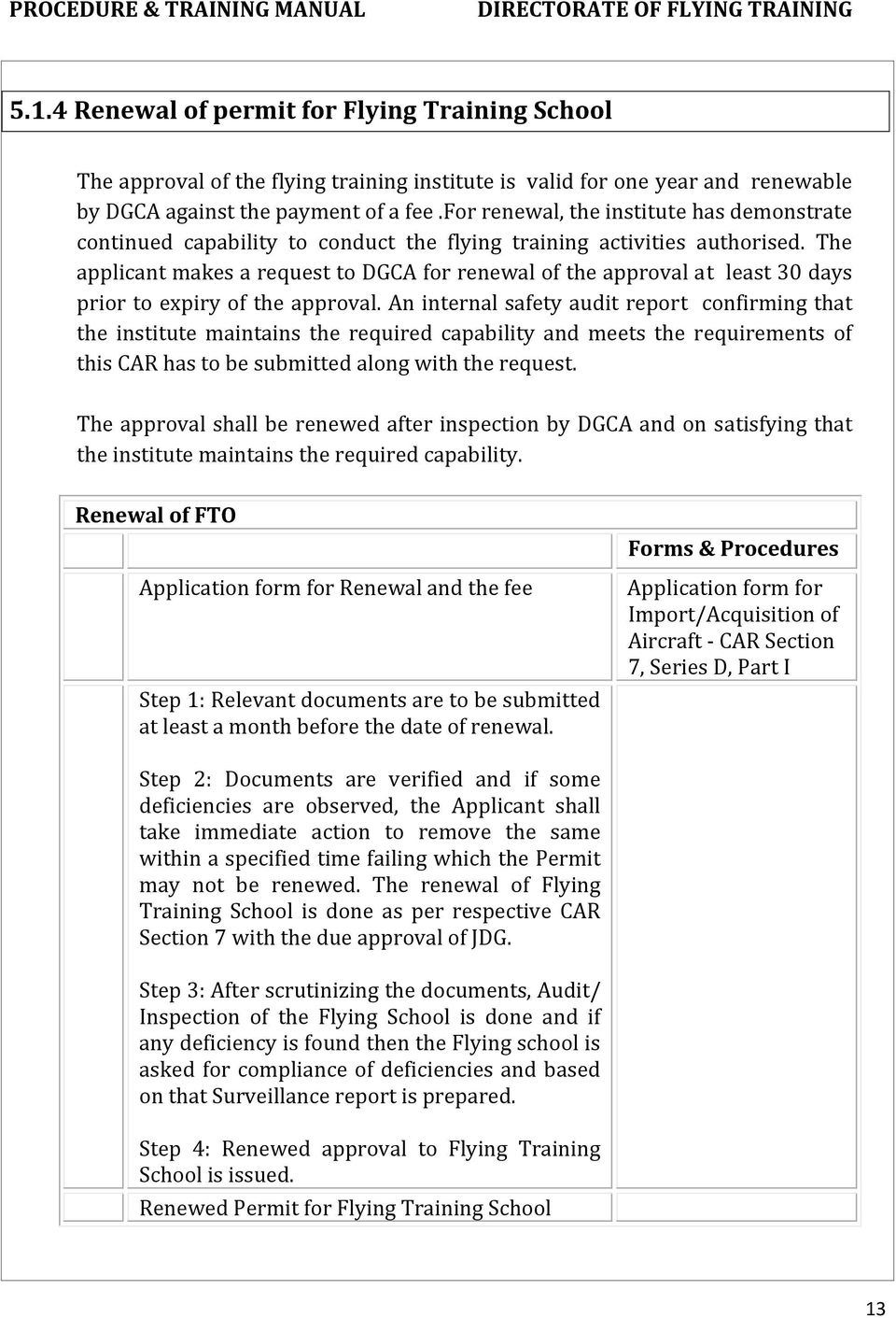The applicant makes a request to DGCA for renewal of the approval at least 30 days prior to expiry of the approval.