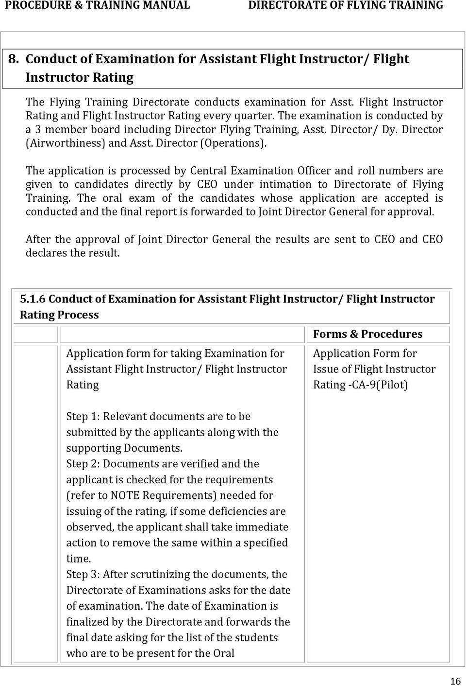 Director (Airworthiness) and Asst. Director (Operations).