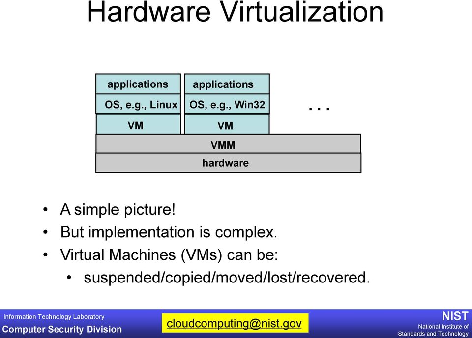 , Win32 VM VMM hardware... simple picture!