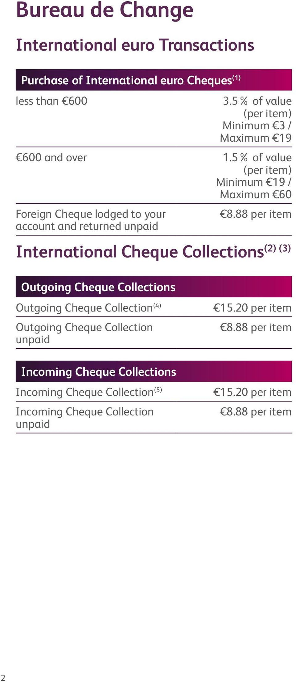 5% of value (per item) Minimum 19 / Maximum 60 Foreign Cheque lodged to your account and returned unpaid 8.