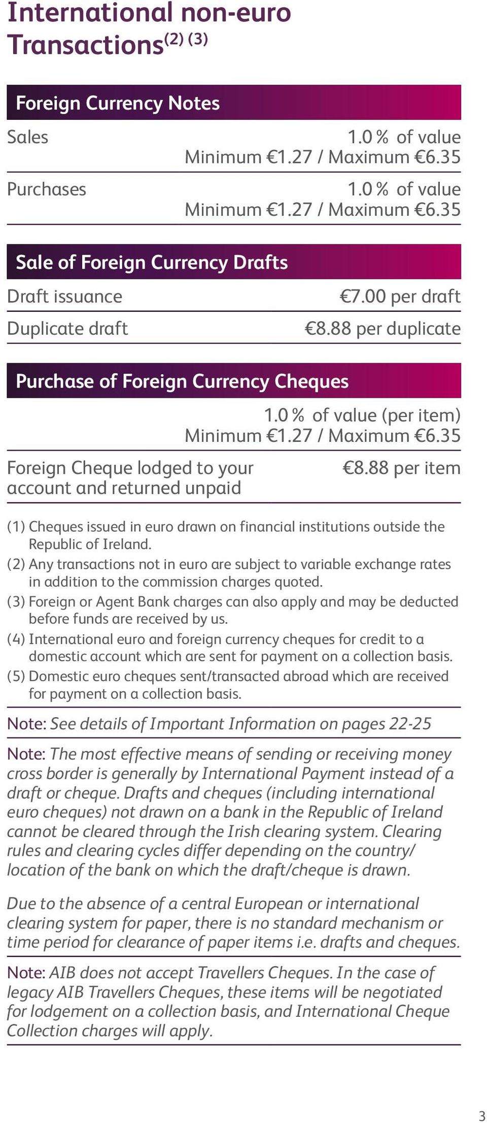 88 per item account and returned unpaid (1) Cheques issued in euro drawn on financial institutions outside the Republic of Ireland.