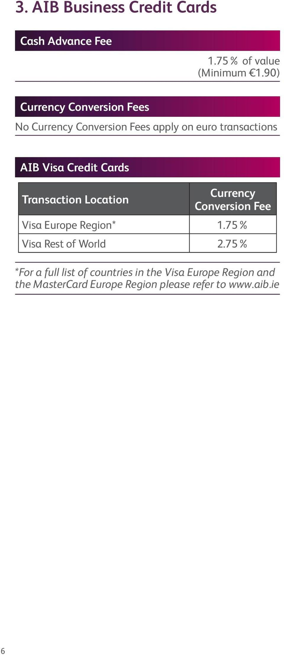 Credit Cards Transaction Location Currency Conversion Fee Visa Europe Region* 1.