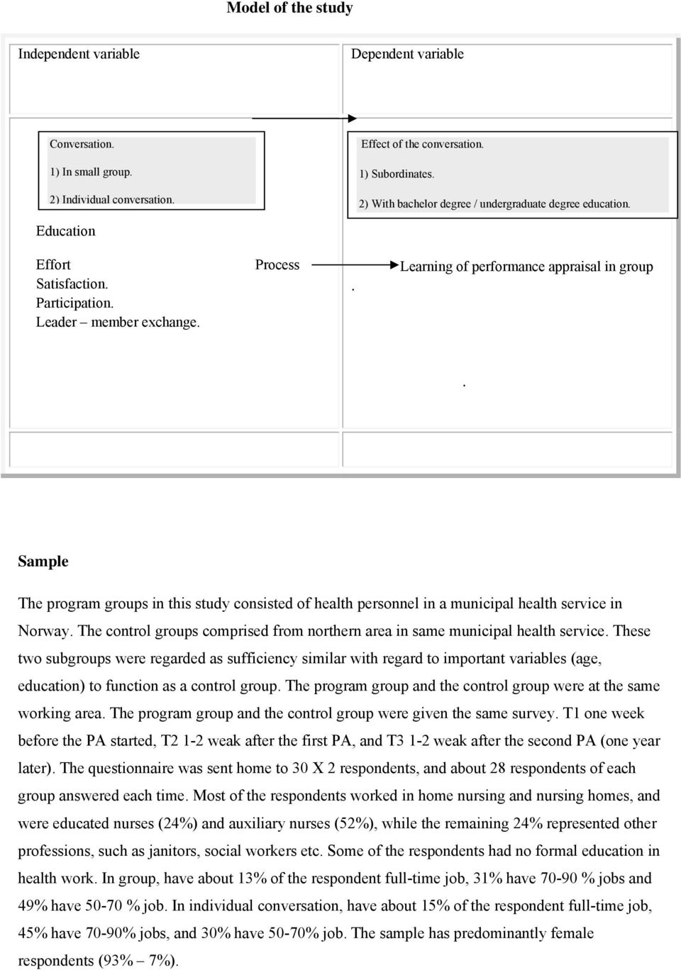 Sample The program groups in this study consisted of health personnel in a municipal health service in Norway. The control groups comprised from northern area in same municipal health service.