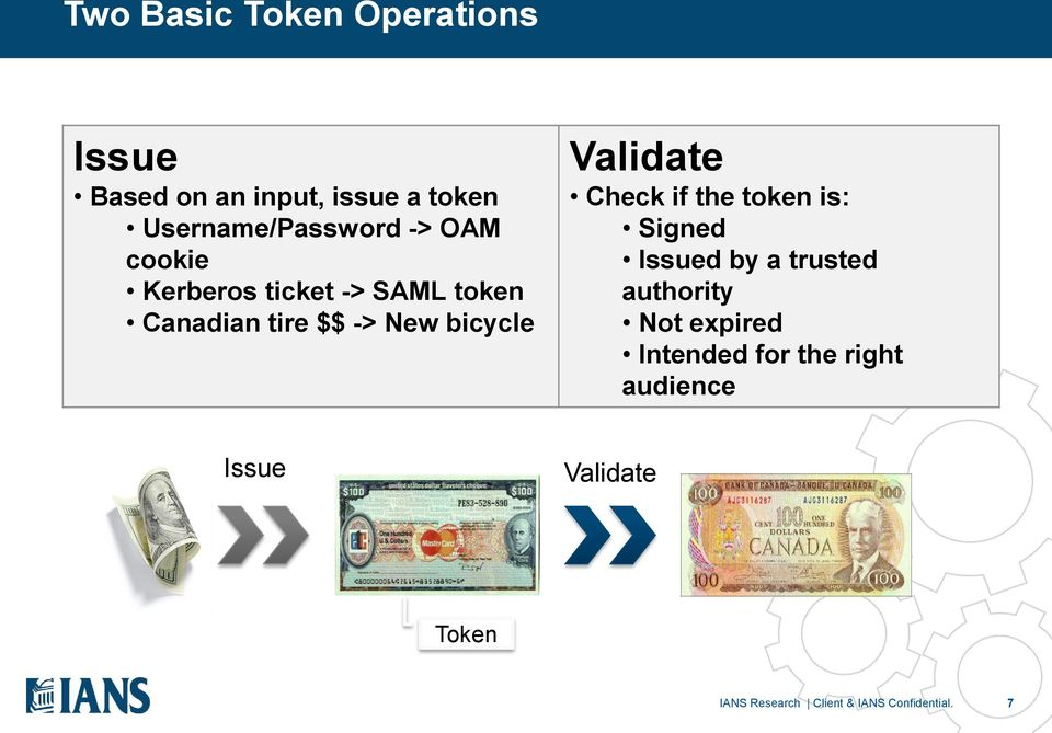 Check if the token is: Signed Issued by a trusted authority Not expired Intended for