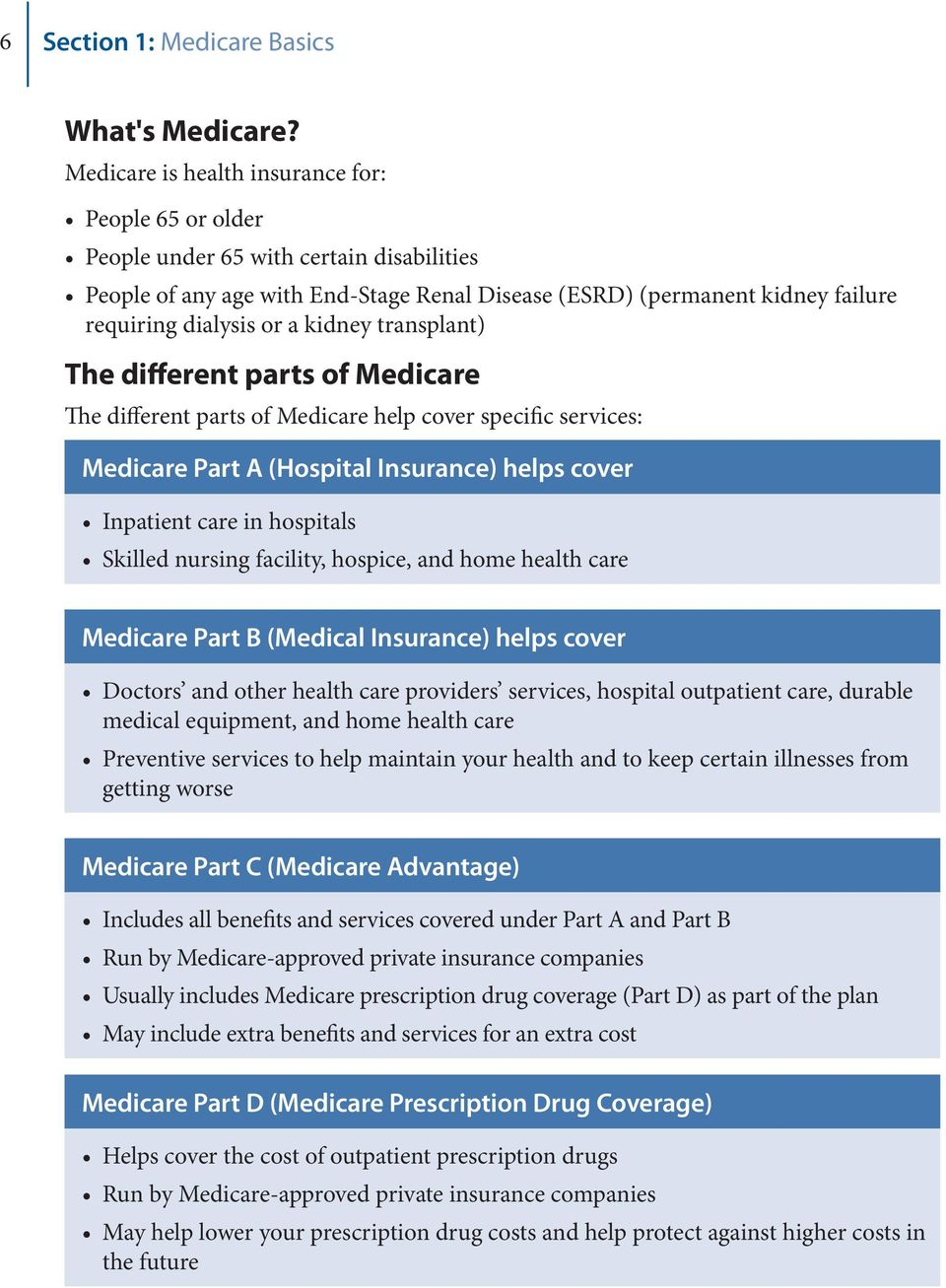 kidney transplant) The different parts of Medicare The different parts of Medicare help cover specific services: Medicare Part A (Hospital Insurance) helps cover Inpatient care in hospitals Skilled