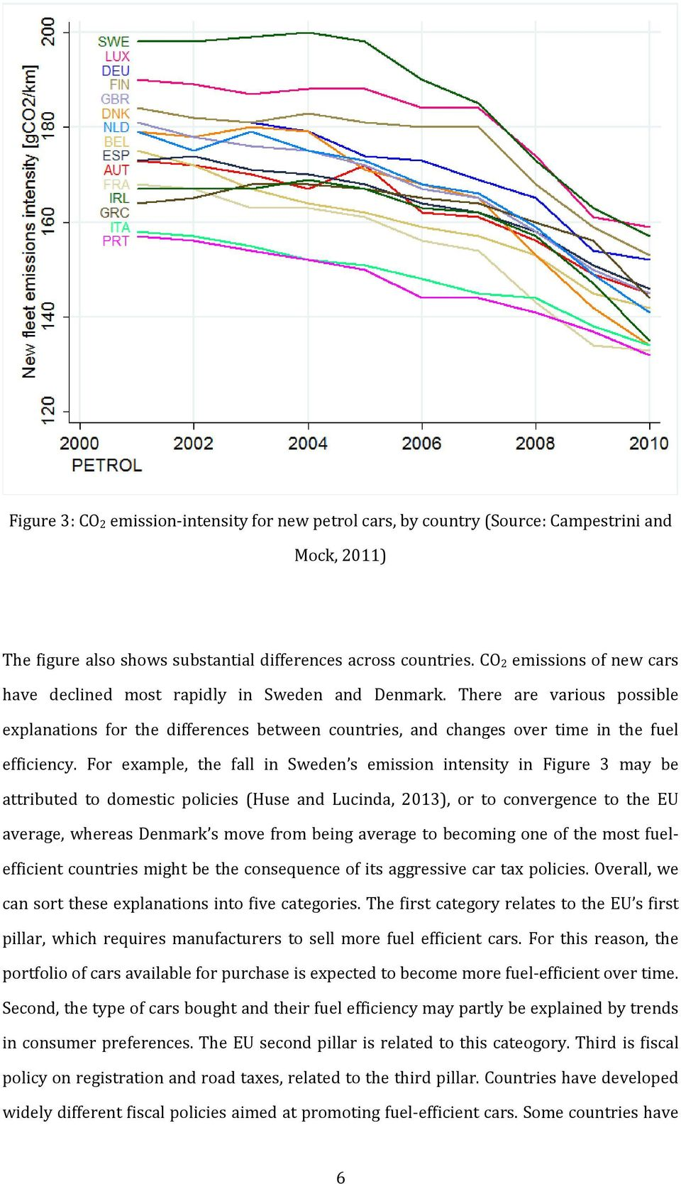 There are various possible explanations for the differences between countries, and changes over time in the fuel efficiency.