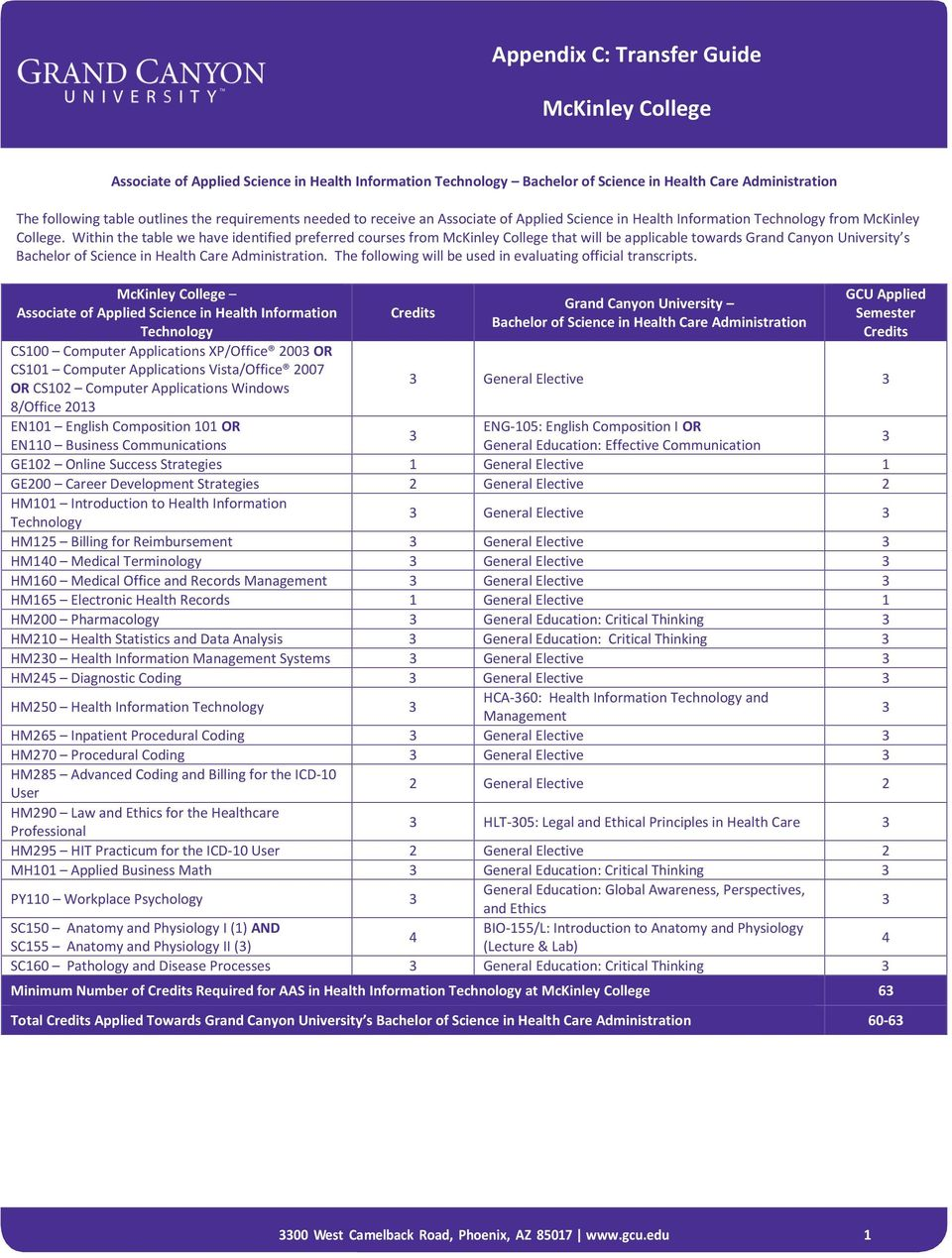 Within the table we have identified preferred courses from that will be applicable towards Grand Canyon University s Bachelor of Science in Health Care Administration.