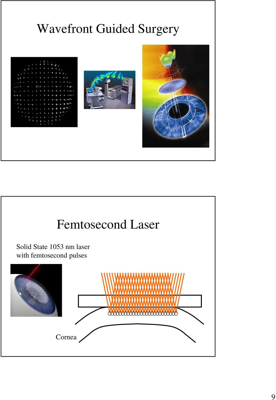 with femtosecond pulses
