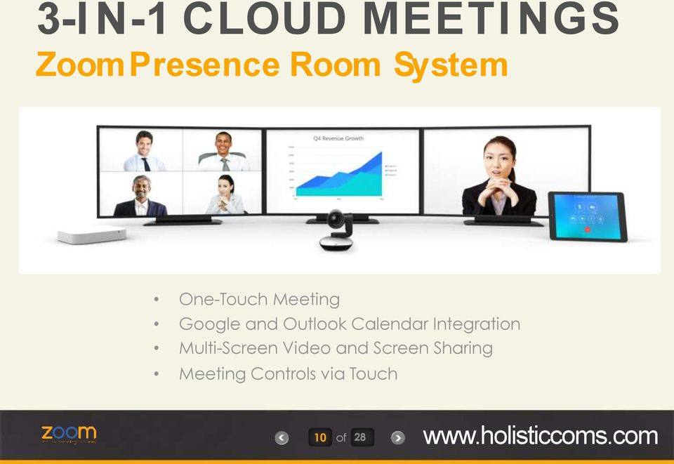Integration Multi-Screen Video and