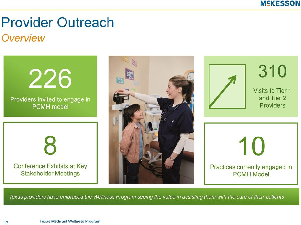 Practices currently engaged in PCMH Model Texas providers have embraced the Wellness