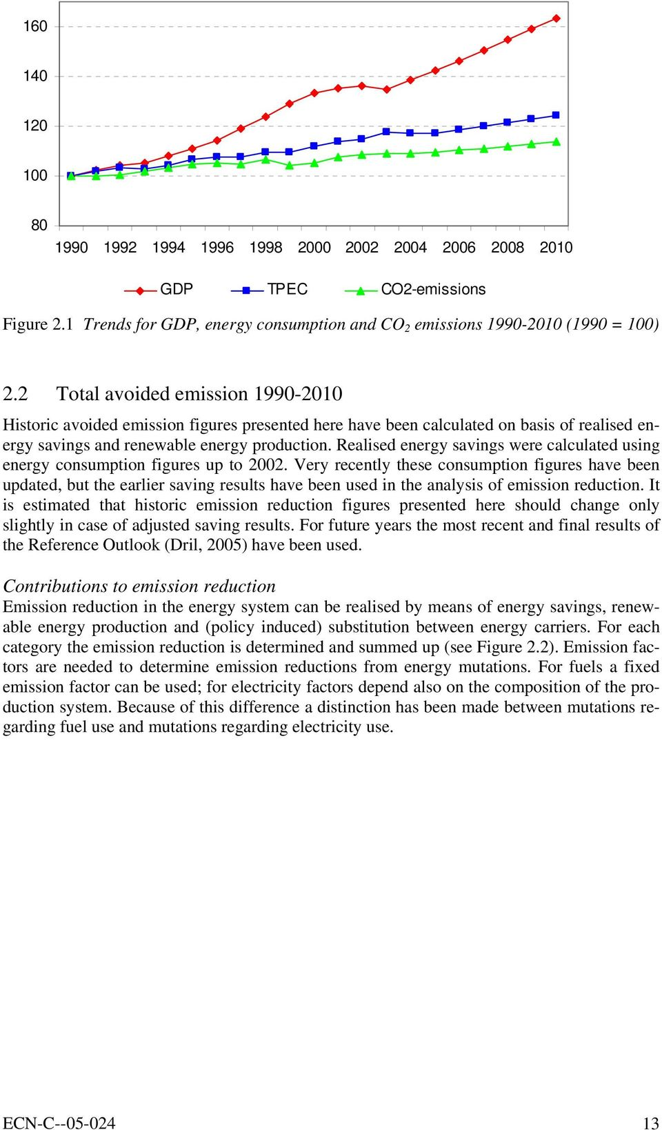 Realised energy savings were calculated using energy consumption figures up to 2002.