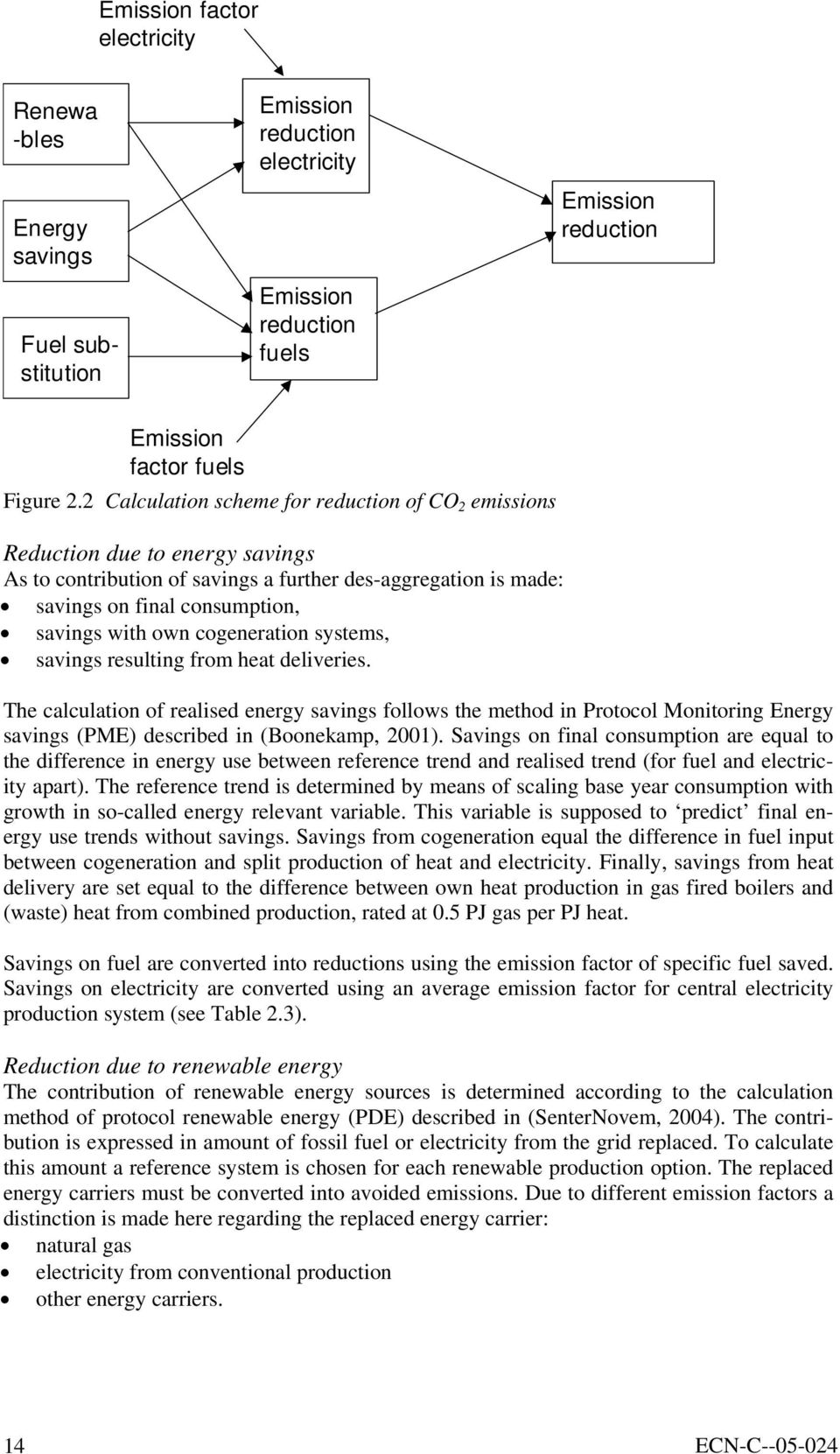 cogeneration systems, savings resulting from heat deliveries. The calculation of realised energy savings follows the method in Protocol Monitoring Energy savings (PME) described in (Boonekamp, 2001).