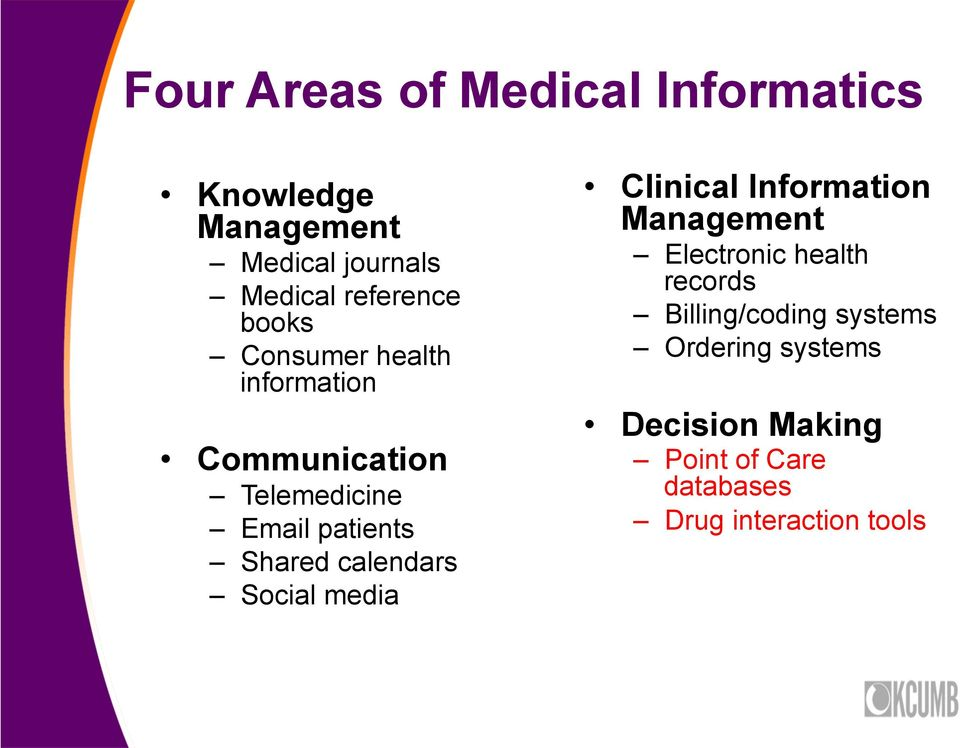 Shared calendars Social media Clinical Information Management Electronic health records