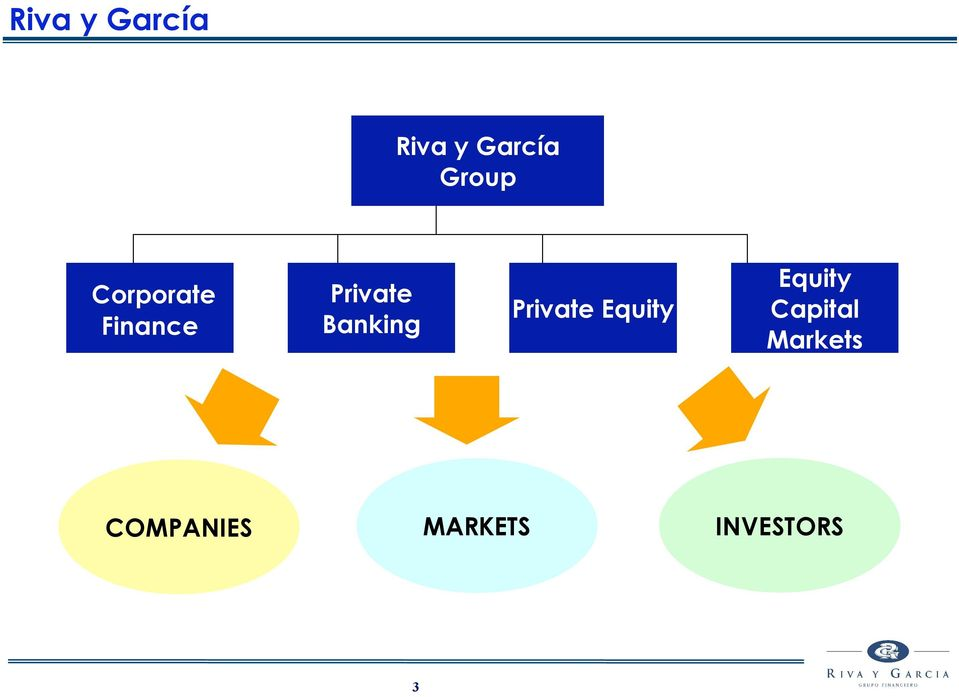 Private Equity Equity Capital