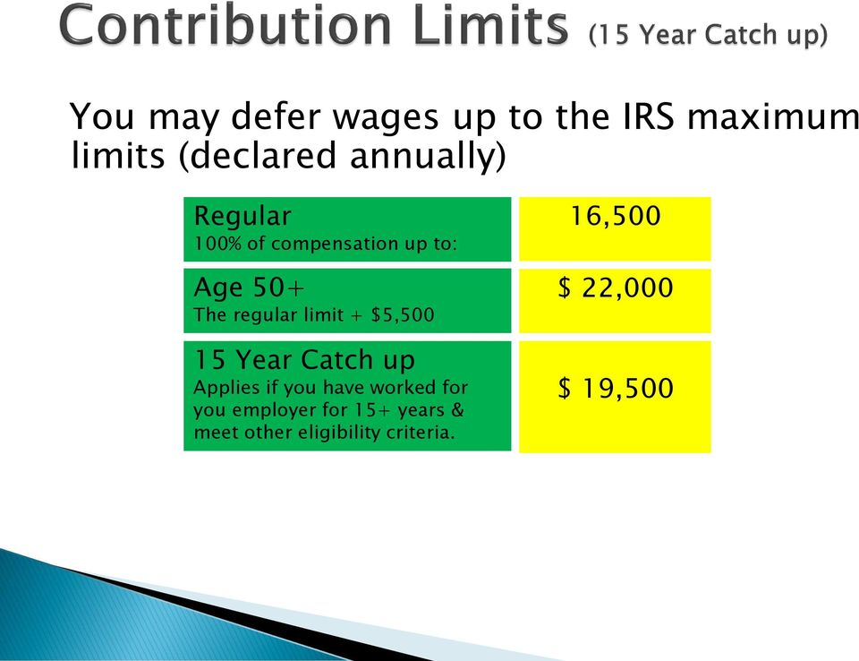 $5,500 15 Year Catch up Applies if you have worked for you employer