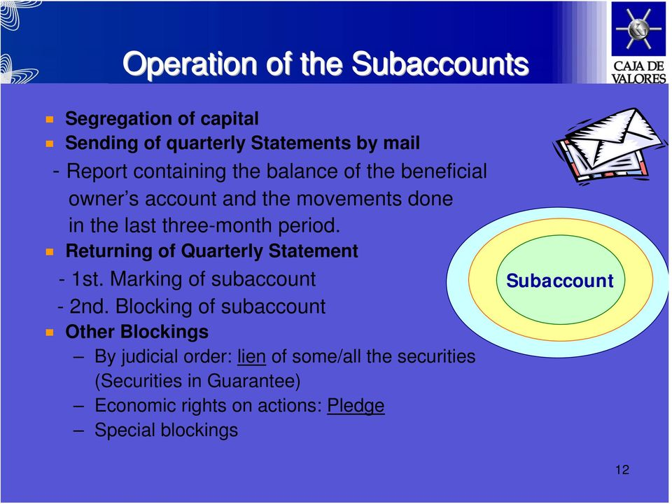 Returning of Quarterly Statement - 1st. Marking of subaccount - 2nd.