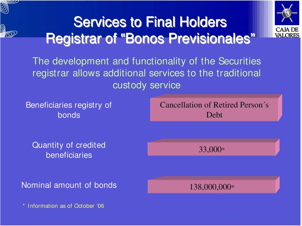 custody service Beneficiaries registry of bonds Cancellation of Retired Person s Debt