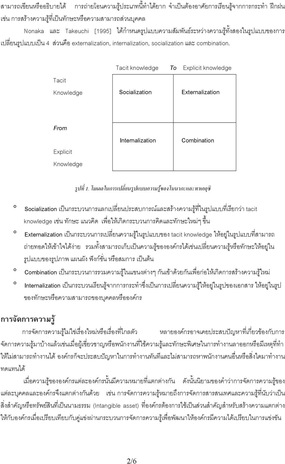Tacit knowledge To Explicit knowledge Tacit Socialization Externalization From Explicit Internalization Combination ร ปท 1.