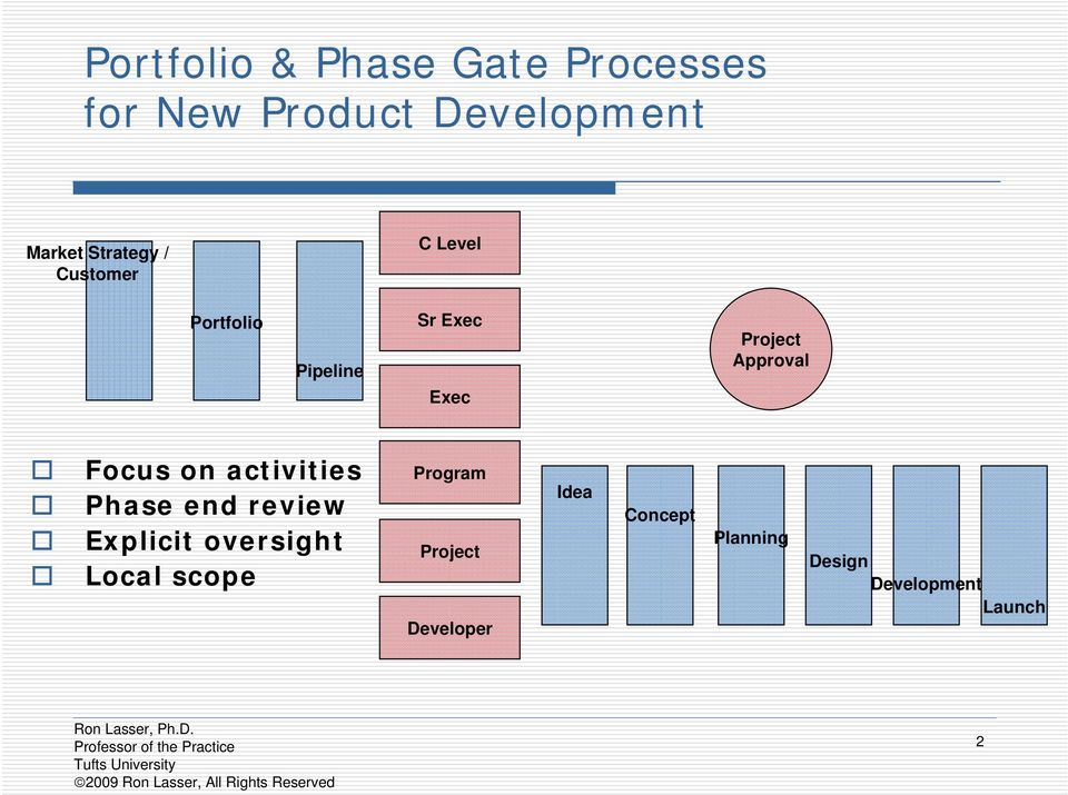 Approval Focus on activities Phase end review Explicit oversight Local