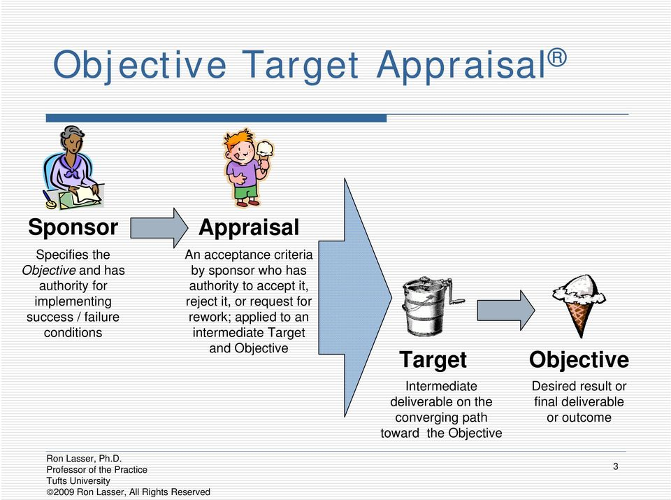 it, or request for rework; applied to an intermediate Target and Objective Target Objective