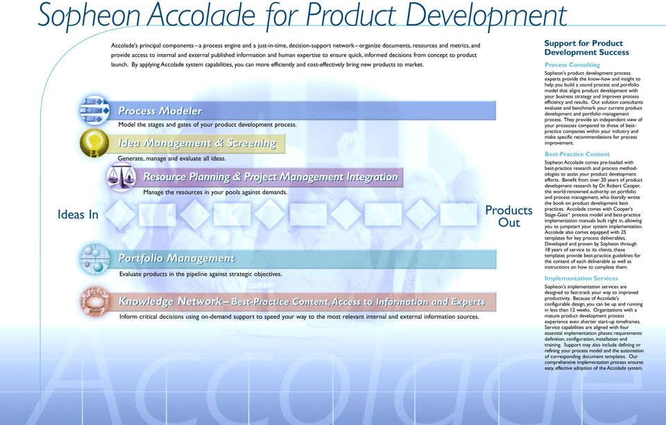 By applying Accolade system capabilities, you can more efficiently and cost-effectively bring new products to market. Process Modeler Model the stages and gates of your product development process.