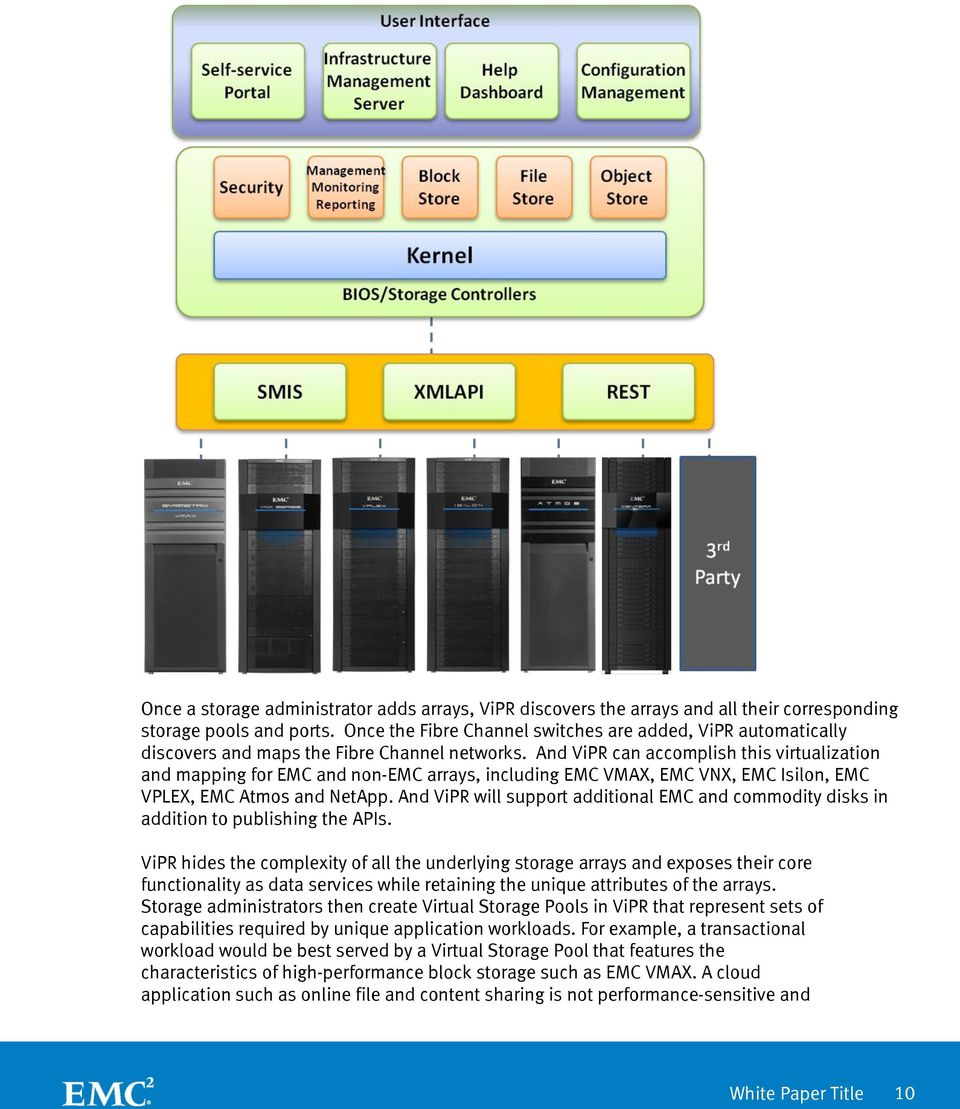 And ViPR can accomplish this virtualization and mapping for EMC and non-emc arrays, including EMC VMAX, EMC VNX, EMC Isilon, EMC VPLEX, EMC Atmos and NetApp.