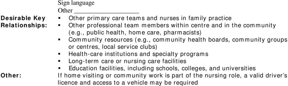 , public health, hme care, pharmacists) Cmmunity resurces (e.g.
