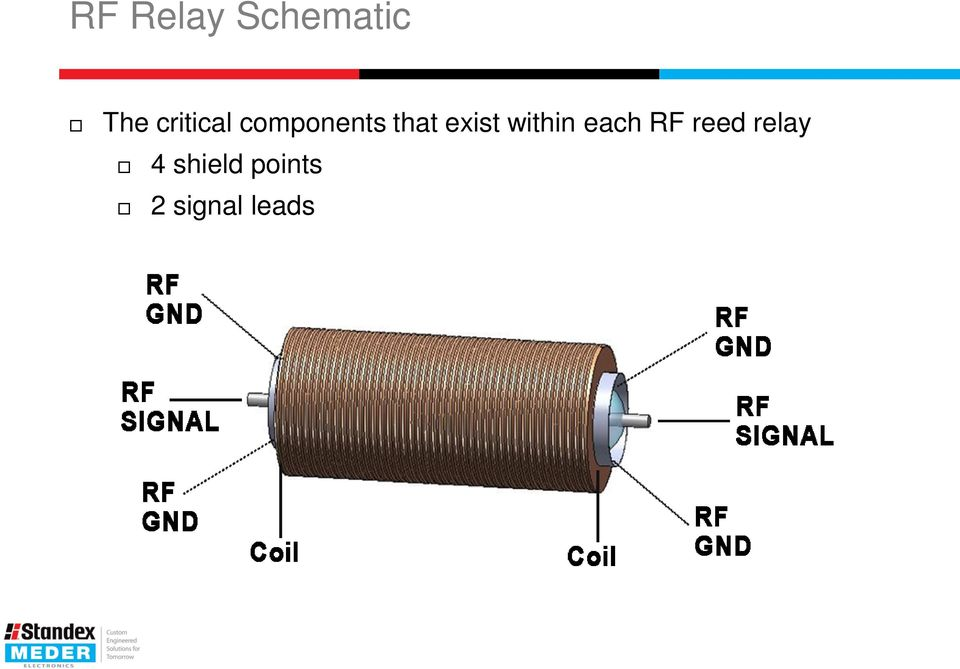exist within each RF reed
