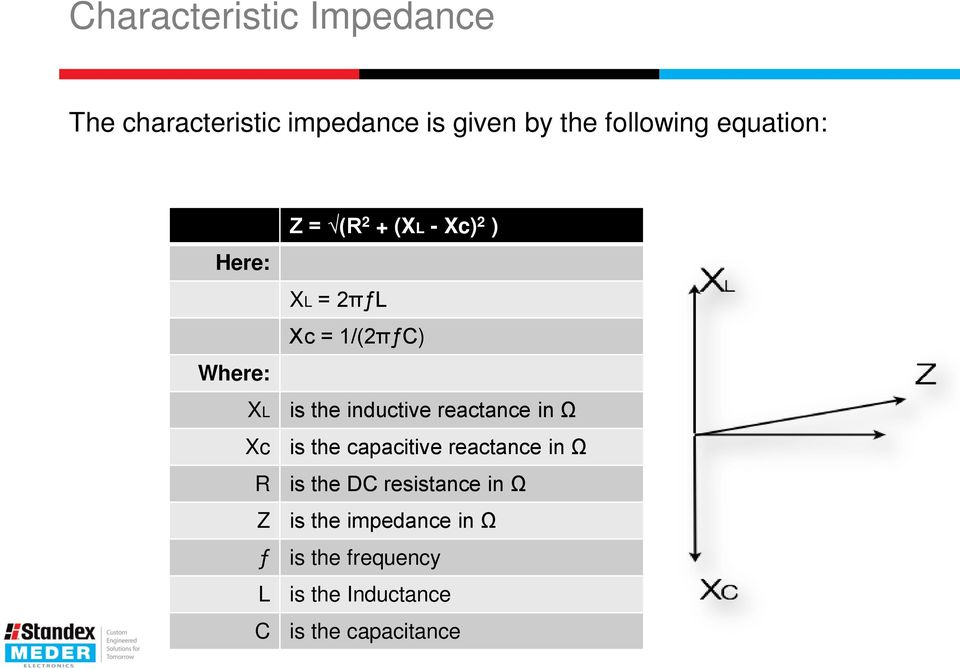 inductive reactance in Ω Xc is the capacitive reactance in Ω R is the DC resistance
