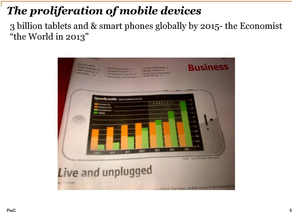 & smart phones globally by