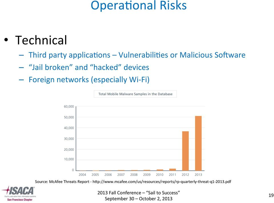 networks (especially Wi- Fi) Source: McAfee Threats Report -