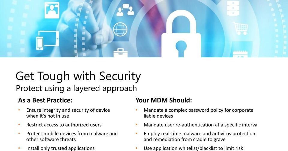 applications Your MDM Should: Mandate a complex password policy for corporate liable devices Mandate user re-authentication at a